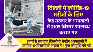Delhi – 2105 beds provided in Central Govt. Hospitals for COVID patients