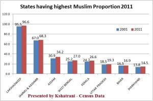 muslim-population