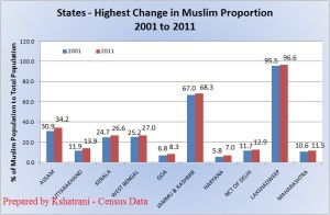 muslim-population-growth