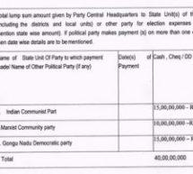 Unholy nexus between DMK and Communist parties exposed