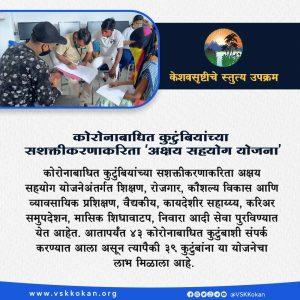 केशव सृष्टी – ग्राम विकास योजना के अंतर्गत क्रियान्वित विभिन्न सामाजिक गतिविधियां